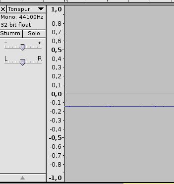 Hier sieht man die Abweichung des Signals vom Nullwert sehr schön