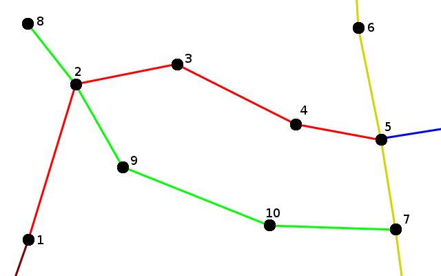 Bild1: Beispiel-Darstellung von einigen Wegen nach OSM-Schema