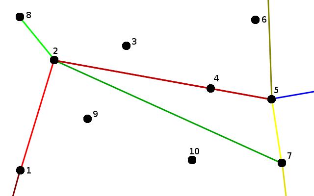 Bild2: Optimierte Wegdarstellung durch die Verbindungs-Tabelle